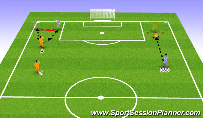 Football/Soccer Session Plan Drill (Colour): 3-Cone Footwork 15 mins