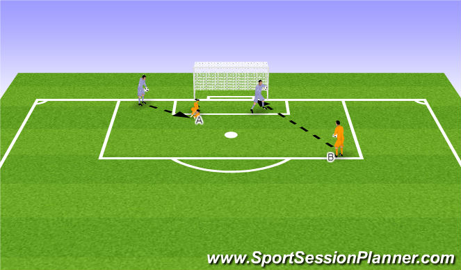 Football/Soccer Session Plan Drill (Colour): On-Pitch 15 mins
