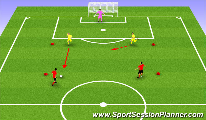 Football/Soccer Session Plan Drill (Colour): 2v2,3v3 defending