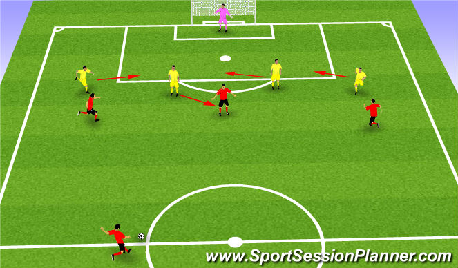 Football/Soccer Session Plan Drill (Colour): Long Ball Defending