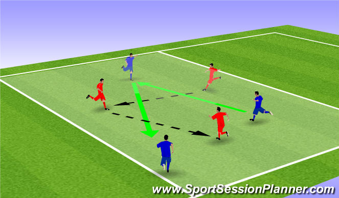 Football/Soccer Session Plan Drill (Colour): Passing and receiving over distance (arrival activity)