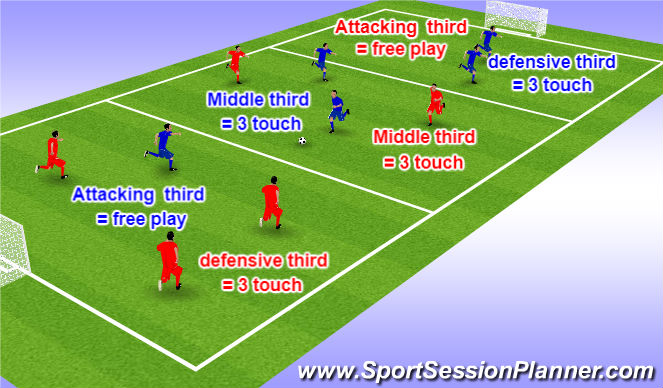 Football/Soccer Session Plan Drill (Colour): 3 is the magic number (match)