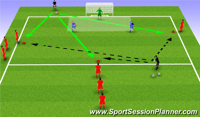 Football/Soccer Session Plan Drill (Colour): Shooting overload