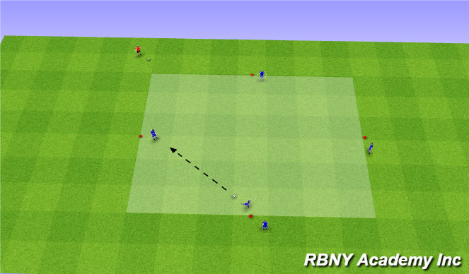 Football/Soccer Session Plan Drill (Colour): Intro - Passing Combinations