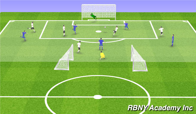 Football/Soccer Session Plan Drill (Colour): Scrimeage
