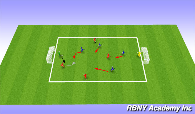 Football/Soccer Session Plan Drill (Colour): 4v4 + GKs