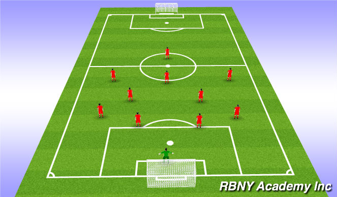 Football/Soccer Session Plan Drill (Colour): Formation & Gameplan