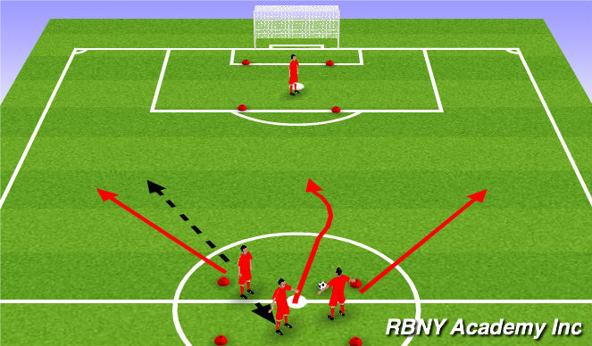 Football/Soccer Session Plan Drill (Colour): Counter Attacking at Pace