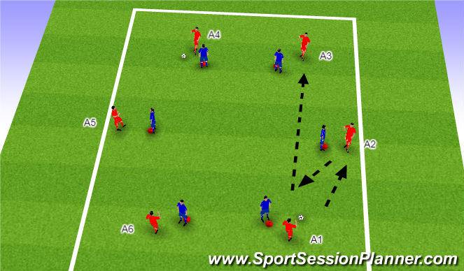 Football/Soccer Session Plan Drill (Colour): Tr1進展