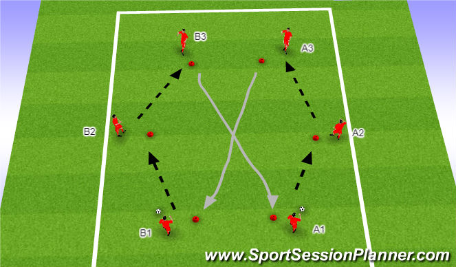 Football/Soccer Session Plan Drill (Colour): TR1