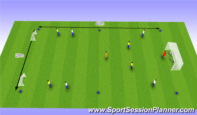 Football/Soccer Session Plan Drill (Colour): O11 / O12 - W36 (1) - Opbouwen