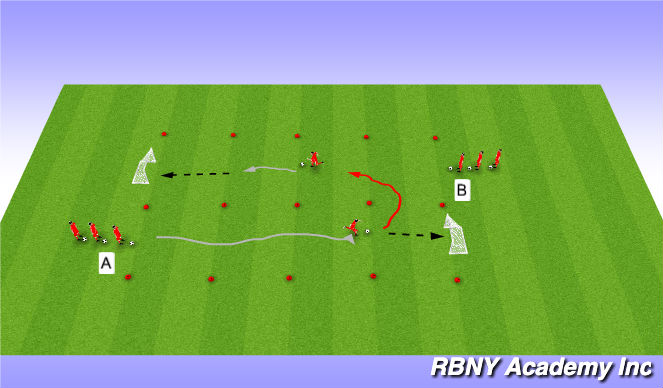 Football/Soccer Session Plan Drill (Colour): Shooting race