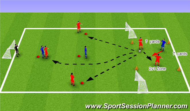 Football/Soccer Session Plan Drill (Colour): Attacking in front of the net