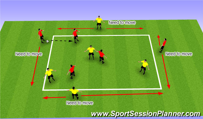 Football/Soccer Session Plan Drill (Colour): Passing game - End to End