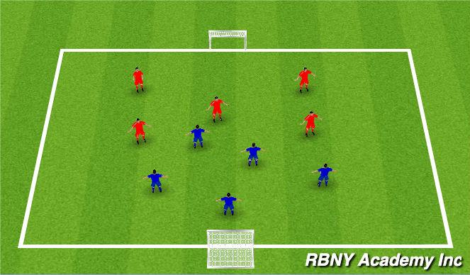 Football/Soccer Session Plan Drill (Colour): Handball Warm Up