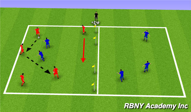 Football/Soccer Session Plan Drill (Colour): 5v2 Supporting Angle