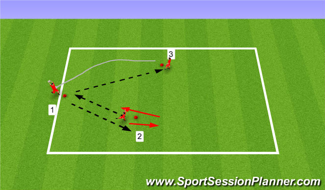 Football/Soccer Session Plan Drill (Colour): Throw in Work