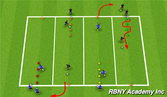 Football/Soccer Session Plan Drill (Colour): S.A.Q