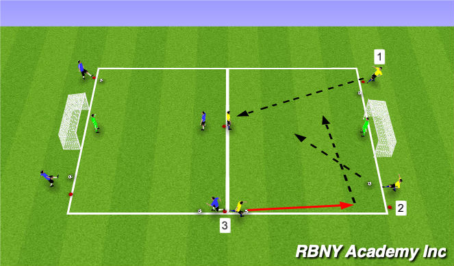 Football/Soccer Session Plan Drill (Colour): Passing, Control and Finishing
