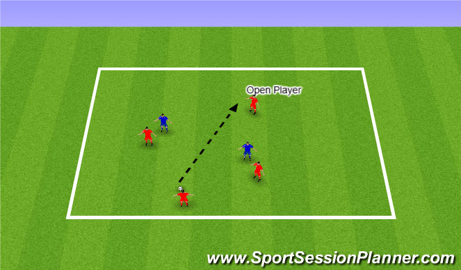 Football/Soccer Session Plan Drill (Colour): Session Introduction