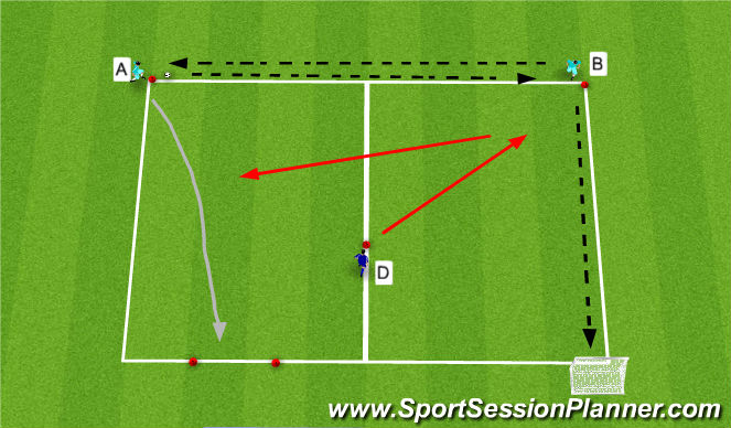 Football/Soccer Session Plan Drill (Colour): Execution Warm Up: