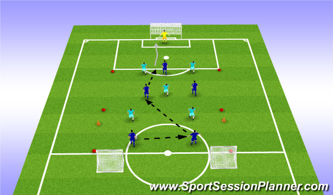 Football/Soccer Session Plan Drill (Colour): Phase of play: