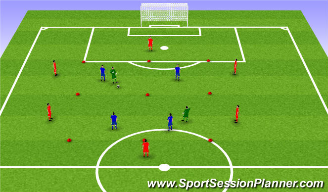 Football/Soccer Session Plan Drill (Colour): 6vs4+2 rondo
