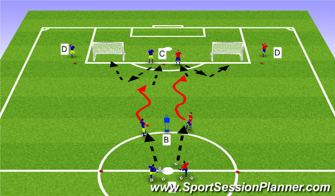 Football/Soccer Session Plan Drill (Colour): Receive to Step Into Midfield