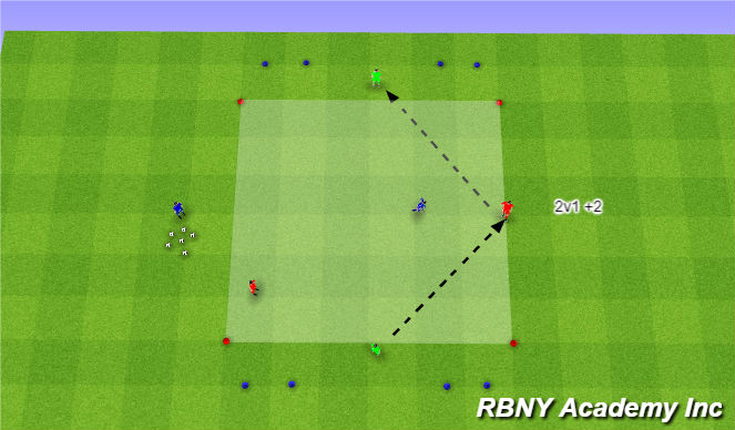 Football/Soccer Session Plan Drill (Colour): Directional Possession (GK as targets)