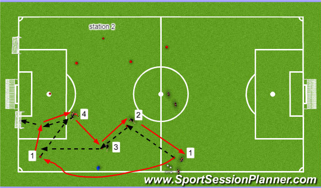 Football/Soccer Session Plan Drill (Colour): the overlap