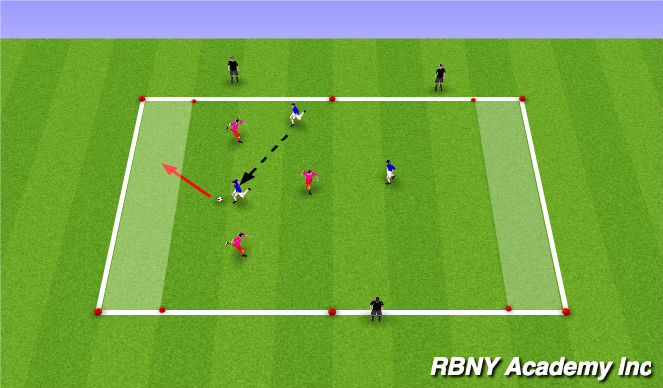 Football/Soccer Session Plan Drill (Colour): End Zones and Targets