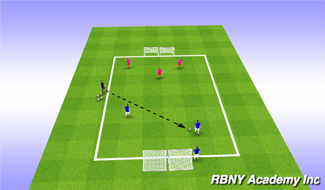 Football/Soccer Session Plan Drill (Colour): 2v3 counter pressing