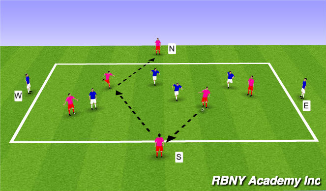 Football/Soccer Session Plan Drill (Colour): Main Theme-1st attacker - Penetration vs Possession