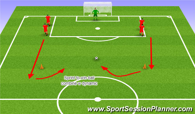 Football/Soccer Session Plan Drill (Colour): Sprints to goal, 1v1 competitions