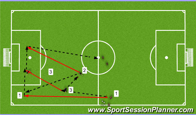 Football/Soccer Session Plan Drill (Colour): the reset