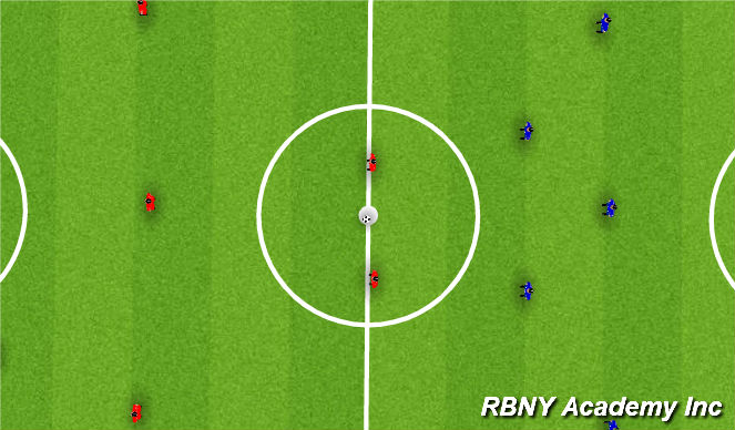 Football/Soccer Session Plan Drill (Colour): Full Scrimmage