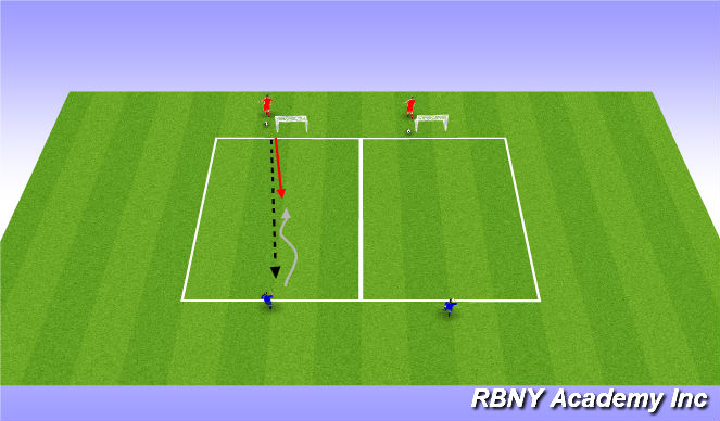 Football/Soccer Session Plan Drill (Colour): SS 1v1