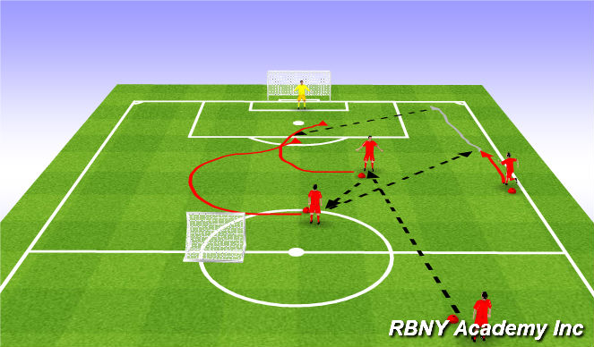 Football/Soccer Session Plan Drill (Colour): Pattern to Cross