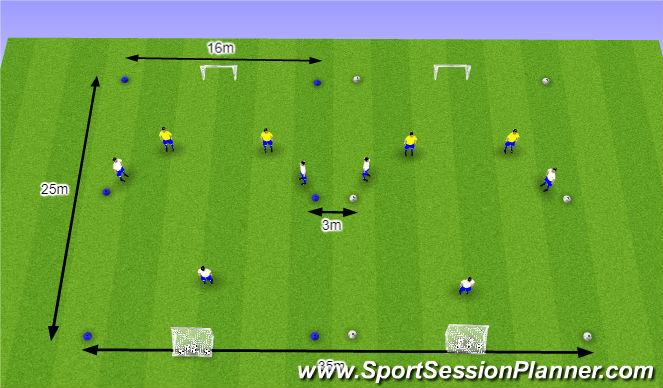 Football/Soccer Session Plan Drill (Colour): O11 / O12  - W36 (2) - Opbouwen