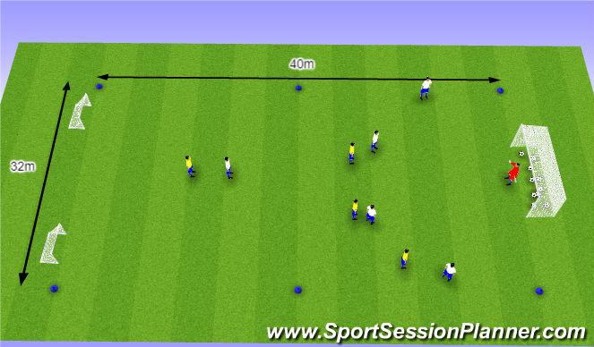 Football/Soccer Session Plan Drill (Colour): O11 / O12 - W38 (1) - Verstoren van de opbouw