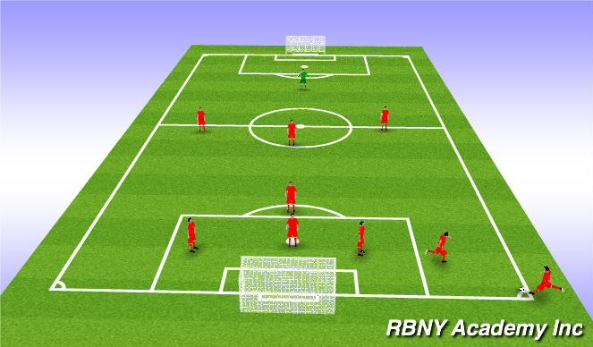 Football/Soccer Session Plan Drill (Colour): Corner Kick Routines