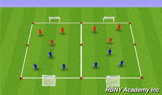 Football/Soccer Session Plan Drill (Colour): 3v3 SSG