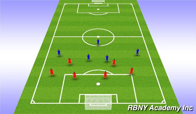 Football/Soccer Session Plan Drill (Colour): Game Scenario Prep