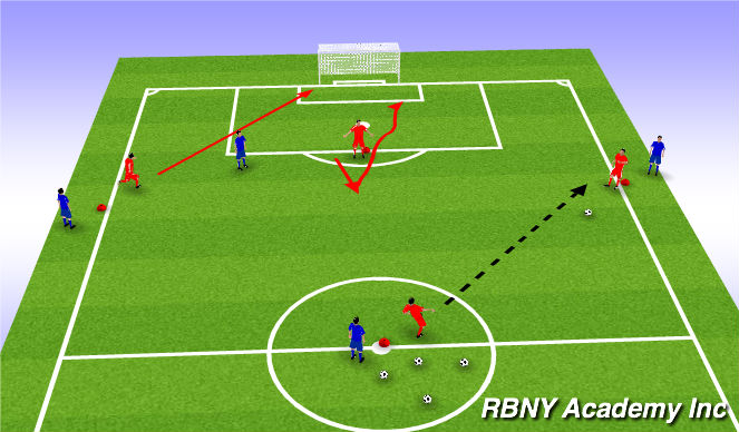 Football/Soccer Session Plan Drill (Colour): Playing Wide to Create Goal Scoring Chances