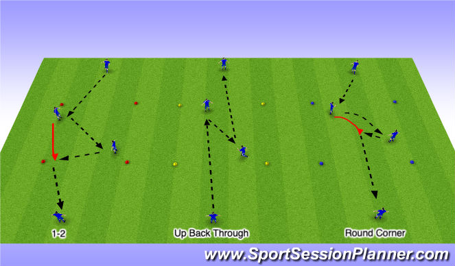 Football/Soccer Session Plan Drill (Colour): Pair Rotation