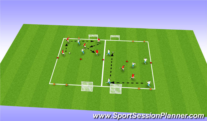 Football/Soccer Session Plan Drill (Colour): Moving Rondos