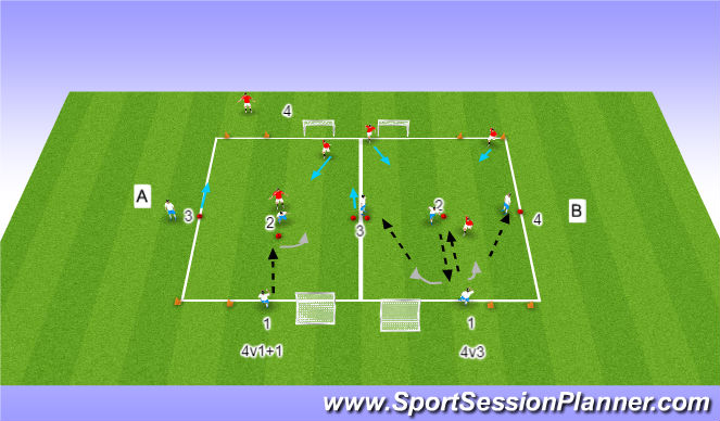 Football/Soccer Session Plan Drill (Colour): Conditioned Game (phase 1)