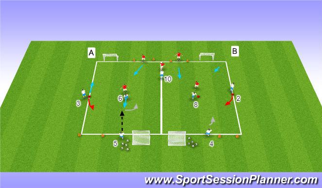 Football/Soccer Session Plan Drill (Colour): Conditioned Game (Phase 2)