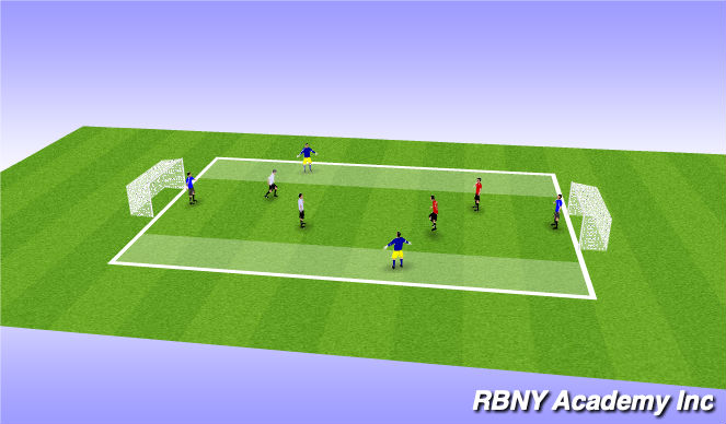 Football/Soccer Session Plan Drill (Colour): 2v2 +2
