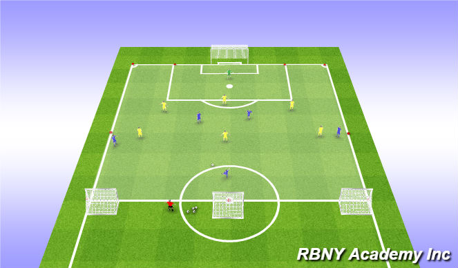Football/Soccer Session Plan Drill (Colour): Condition - 5v7